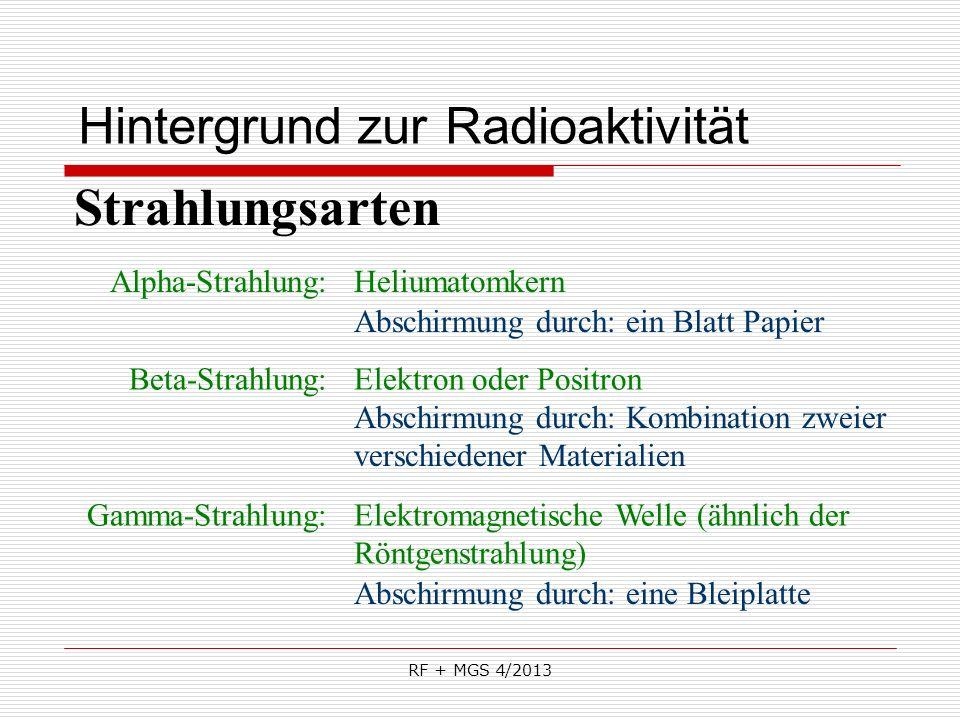 RF + MGS 4/2013 Hintergrund zur Radioaktivität Strahlungsarten Alpha-Strahlung: Beta-Strahlung: Gamma-Strahlung: Heliumatomkern Elektron oder Positron