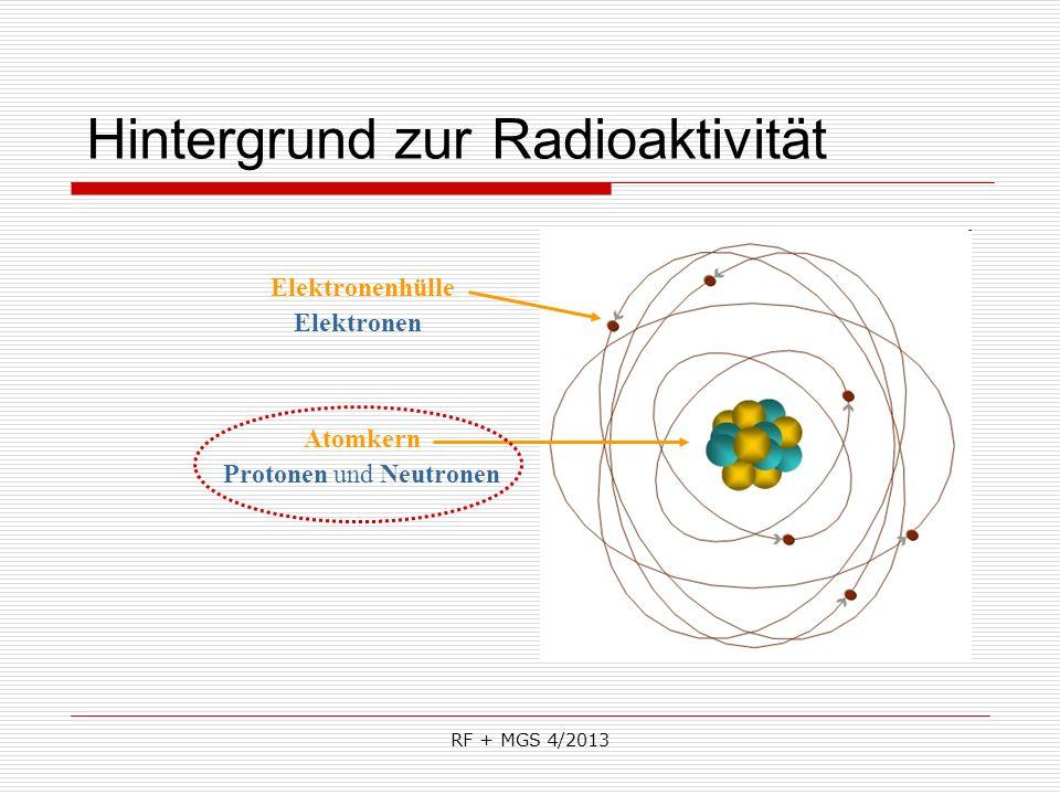 RF + MGS 4/2013 Hintergrund zur Radioaktivität Elektronen Protonen und Neutronen Elektronenhülle Atomkern