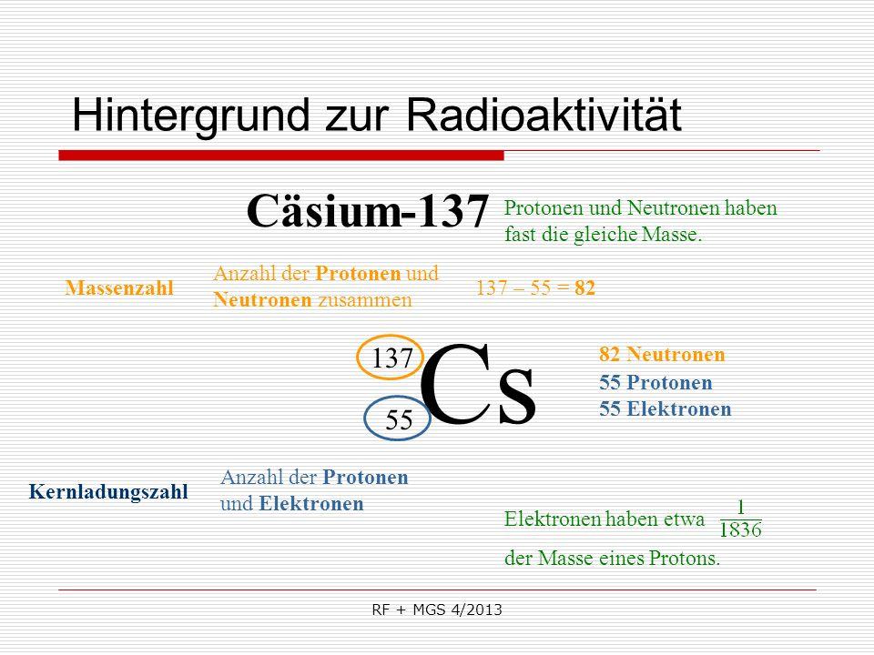 RF + MGS 4/2013 Hintergrund zur Radioaktivität Cs 137 55 Massenzahl Anzahl der Protonen und Elektronen Anzahl der Protonen und Neutronen zusammen 55 P