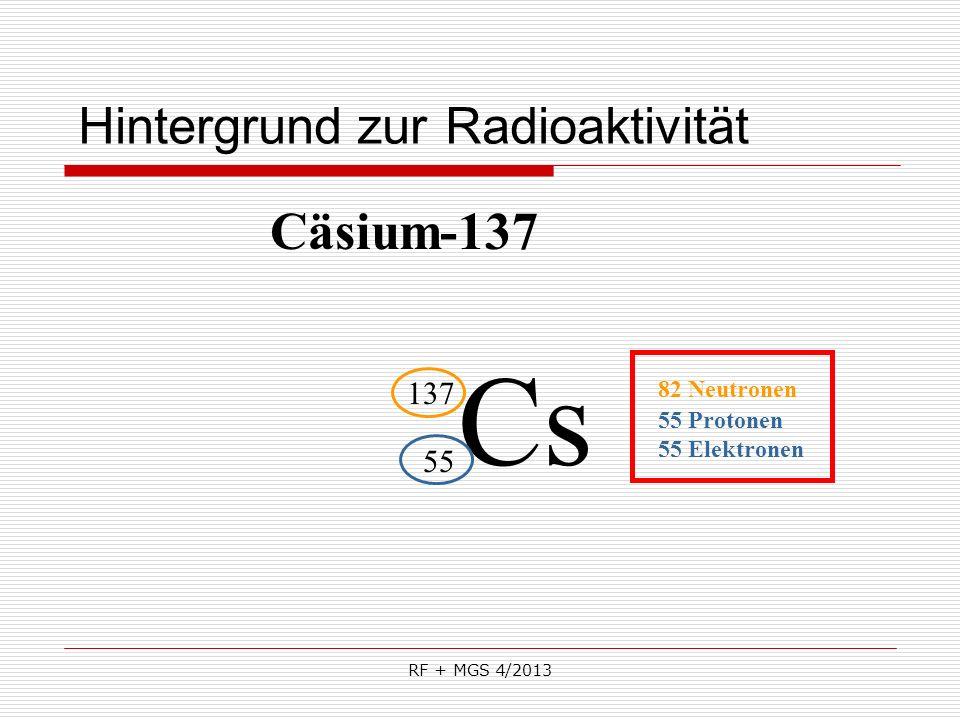 RF + MGS 4/2013 Hintergrund zur Radioaktivität Cs 137 55 Cäsium-137 55 Protonen 55 Elektronen 82 Neutronen