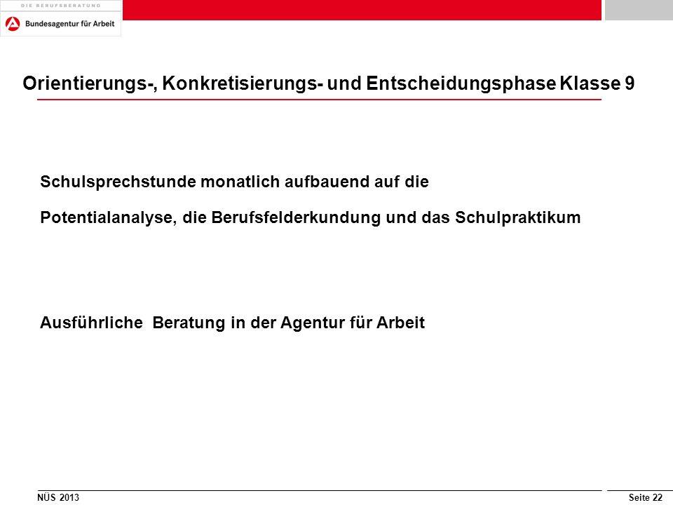 Seite 21 Orientierungs-, Konkretisierungs- und Entscheidungsphase Klasse 8 NÜS 2013 Angebote Berufsberatung Zweistündige Berufsorientierung ( Vorstell