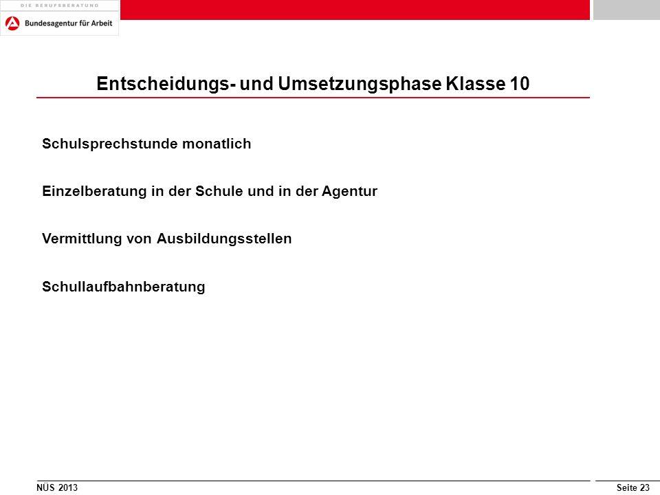 Seite 22 Orientierungs-, Konkretisierungs- und Entscheidungsphase Klasse 9 NÜS 2013 Schulsprechstunde monatlich aufbauend auf die Potentialanalyse, di