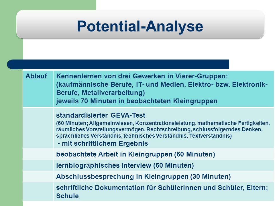 Potential-Analyse AblaufKennenlernen von drei Gewerken in Vierer-Gruppen: (kaufmännische Berufe, IT- und Medien, Elektro- bzw.