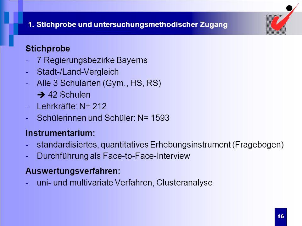 16 1. Stichprobe und untersuchungsmethodischer Zugang Stichprobe -7 Regierungsbezirke Bayerns -Stadt-/Land-Vergleich -Alle 3 Schularten (Gym., HS, RS)