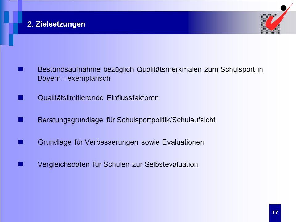 17 2. Zielsetzungen Bestandsaufnahme bezüglich Qualitätsmerkmalen zum Schulsport in Bayern - exemplarisch Qualitätslimitierende Einflussfaktoren Berat