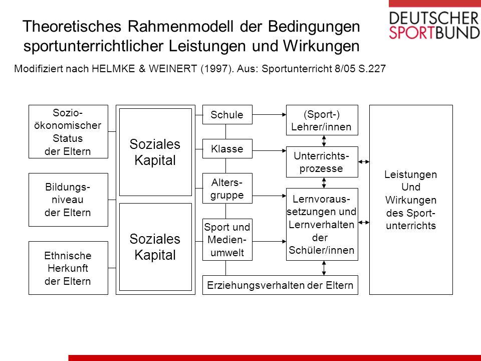 Theoretisches Rahmenmodell der Bedingungen sportunterrichtlicher Leistungen und Wirkungen Modifiziert nach HELMKE & WEINERT (1997). Aus: Sportunterric