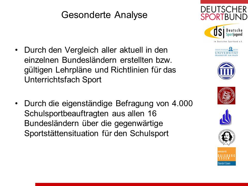Gesonderte Analyse Durch den Vergleich aller aktuell in den einzelnen Bundesländern erstellten bzw. gültigen Lehrpläne und Richtlinien für das Unterri