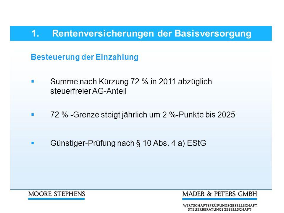 Besteuerung der Einzahlung Summe nach Kürzung 72 % in 2011 abzüglich steuerfreier AG-Anteil 72 % -Grenze steigt jährlich um 2 %-Punkte bis 2025 Günsti
