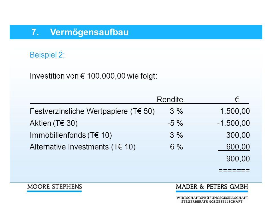 7. Vermögensaufbau Beispiel 2: Investition von 100.000,00 wie folgt: Rendite Festverzinsliche Wertpapiere (T 50)3 %1.500,00 Aktien (T 30) -5 % -1.500,