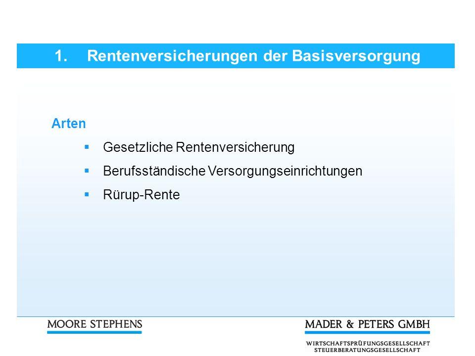 FAZIT 1. Bestandsaufnahme 2. Zielfestlegung 3. Diversifizierte Planung 4. Umsetzung