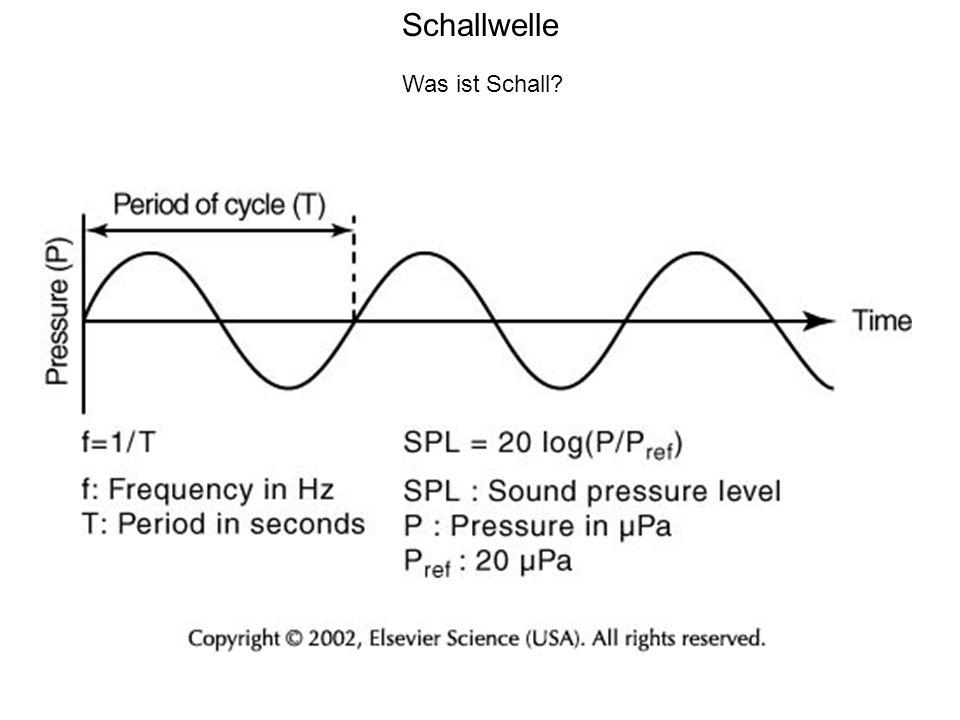 Periode, Grundwelle, Oberwelle Ton, Klang und Geräusch mehrere Frequenzen!