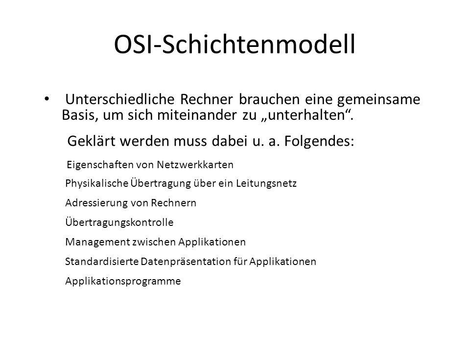 OSI-Schichtenmodell Unterschiedliche Rechner brauchen eine gemeinsame Basis, um sich miteinander zu unterhalten. Eigenschaften von Netzwerkkarten Phys