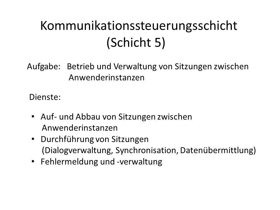Kommunikationssteuerungsschicht (Schicht 5) Aufgabe: Betrieb und Verwaltung von Sitzungen zwischen Anwenderinstanzen Dienste: Auf- und Abbau von Sitzu