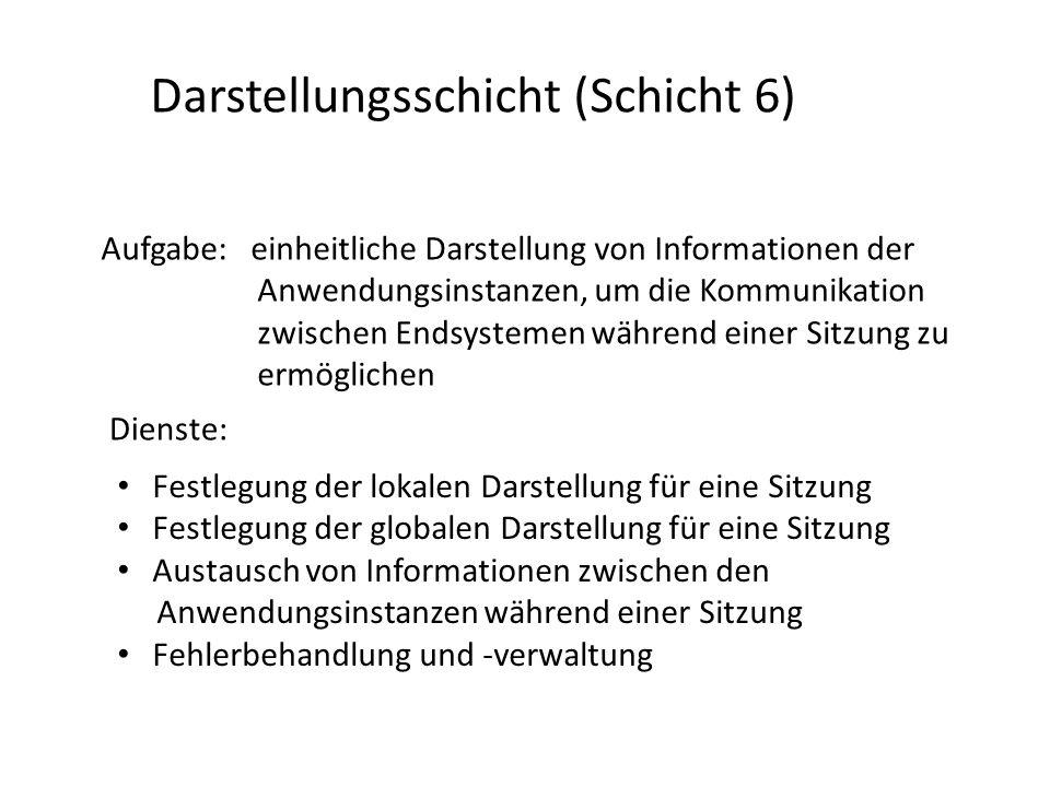 Darstellungsschicht (Schicht 6) Aufgabe: einheitliche Darstellung von Informationen der Anwendungsinstanzen, um die Kommunikation zwischen Endsystemen