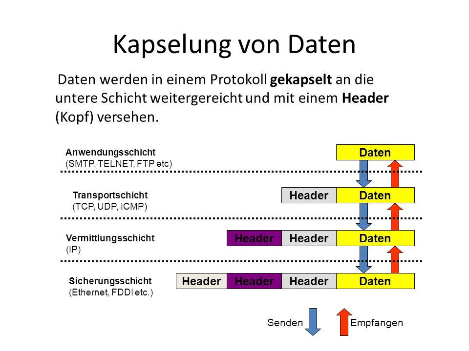 Kapselung von Daten Daten werden in einem Protokoll gekapselt an die untere Schicht weitergereicht und mit einem Header (Kopf) versehen. Daten Anwendu