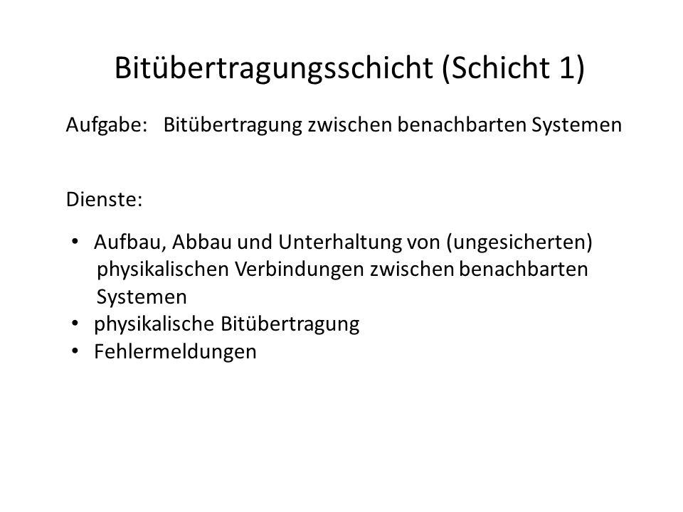 Bitübertragungsschicht (Schicht 1) Aufgabe: Bitübertragung zwischen benachbarten Systemen Dienste: Aufbau, Abbau und Unterhaltung von (ungesicherten)
