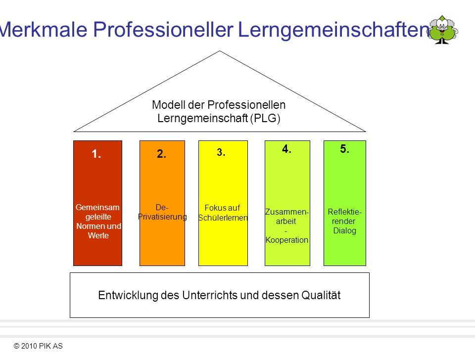 © 2010 PIK AS Entwicklung des Unterrichts und dessen Qualität 1. Gemeinsam geteilte Normen und Werte 2. De- Privatisierung 3. Fokus auf Schülerlernen