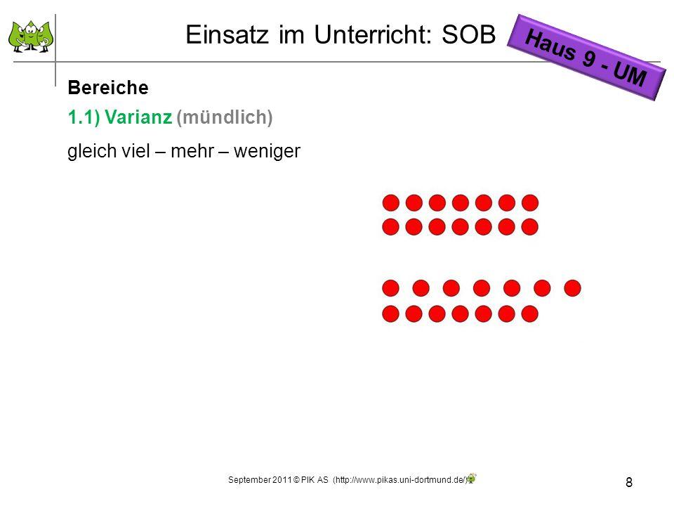 8 Einsatz im Unterricht: SOB Bereiche 1.1) Varianz (mündlich) gleich viel – mehr – weniger September 2011 © PIK AS (http://www.pikas.uni-dortmund.de/) Haus 9 - UM