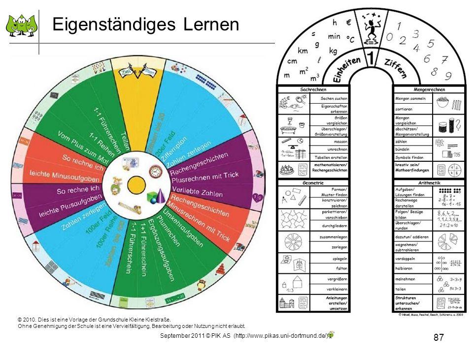 AP = Arbeitsplan Eigenständiges Lernen in heterogener PA oder individueller Arbeit Eigenständiges Lernen 87 © 2010. Dies ist eine Vorlage der Grundsch