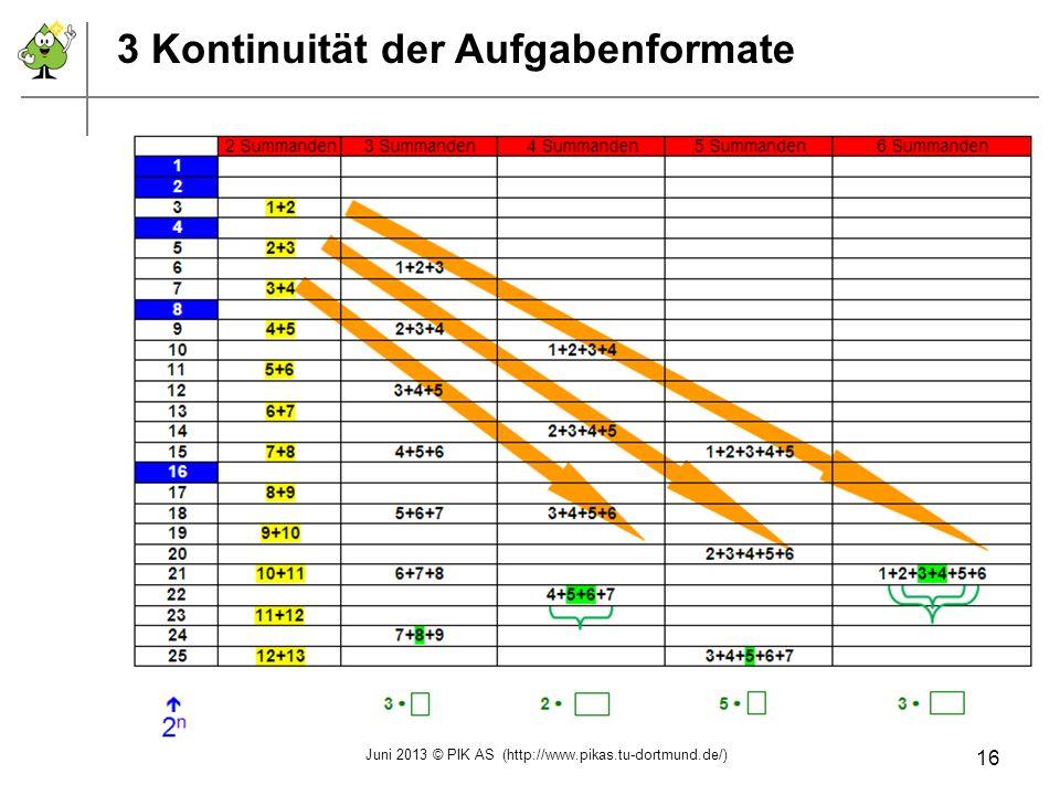 3 Kontinuität der Aufgabenformate Juni 2013 © PIK AS (http://www.pikas.tu-dortmund.de/) 16