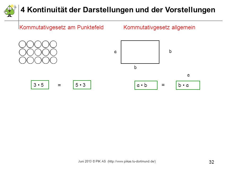 Kommutativgesetz am PunktefeldKommutativgesetz allgemein 3 55 3 a bb a a b = = b a 4 Kontinuität der Darstellungen und der Vorstellungen Juni 2013 © P