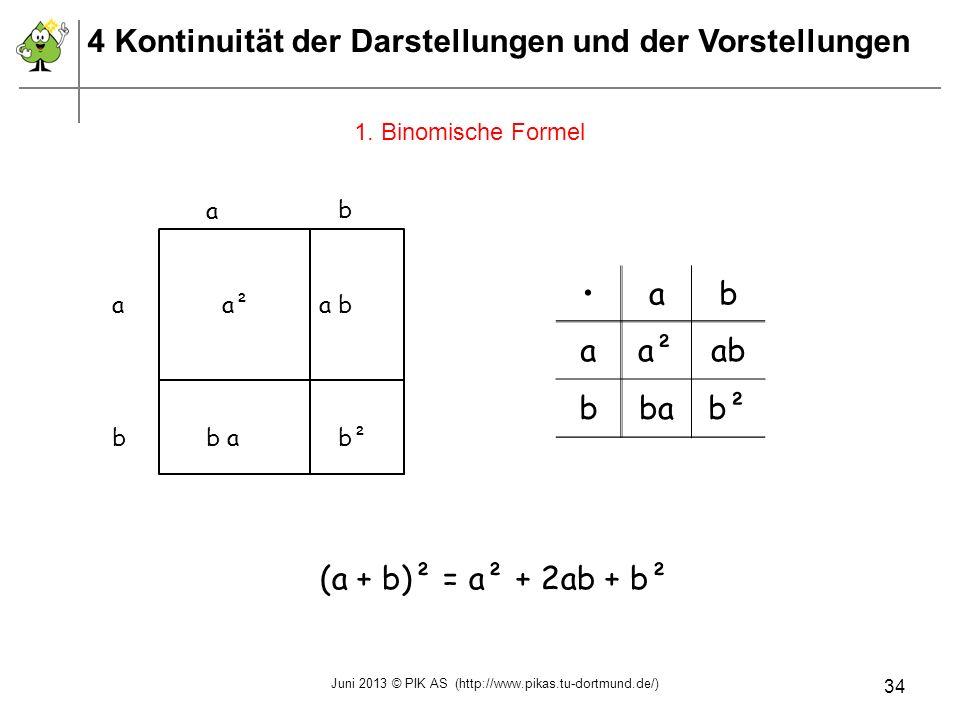 1. Binomische Formel ab aa²ab bbab² a a b b a² b²b a a b (a + b)² = a² + 2ab + b² 4 Kontinuität der Darstellungen und der Vorstellungen Juni 2013 © PI