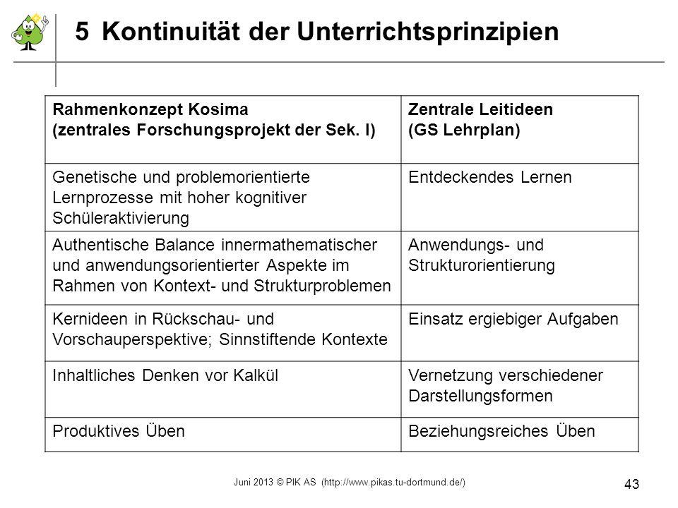 5Kontinuität der Unterrichtsprinzipien Rahmenkonzept Kosima (zentrales Forschungsprojekt der Sek. I) Zentrale Leitideen (GS Lehrplan) Genetische und p