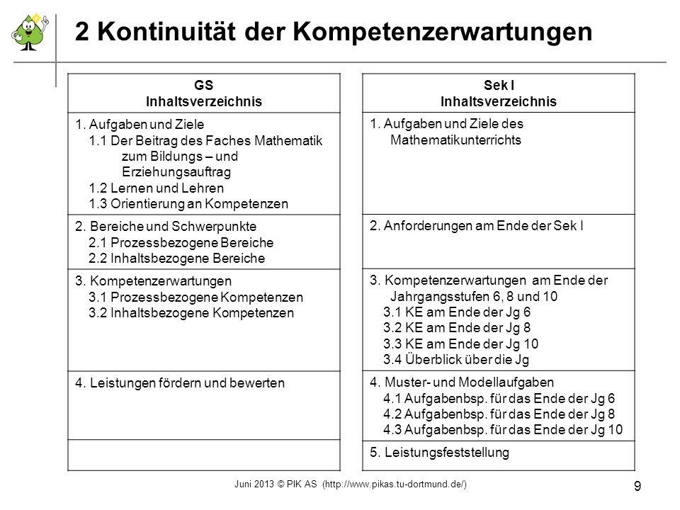 2 Kontinuität der Kompetenzerwartungen GS Inhaltsverzeichnis 1. Aufgaben und Ziele 1.1 Der Beitrag des Faches Mathematik zum Bildungs – und Erziehungs