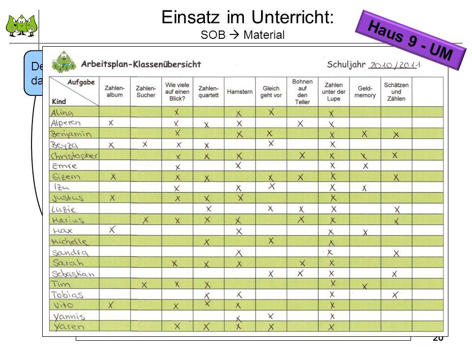 20 September 2011 © PIK AS (http://www.pikas.uni-dortmund.de/) Arbeitsplan für jedes Kind und Klassenübersicht ausfüllen 20 Der Arbeitsplan gibt eine