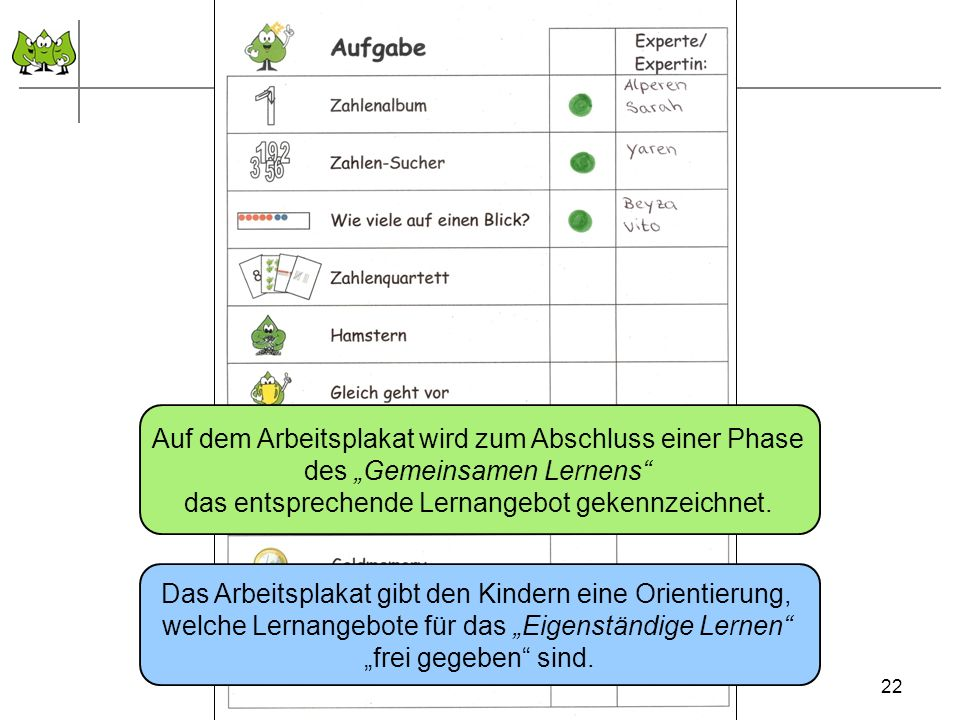 September 2011 © PIK AS (http://www.pikas.uni-dortmund.de/) Einsatz im Unterricht: Material 22 Das Arbeitsplakat gibt den Kindern eine Orientierung, w