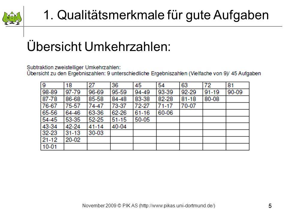 5 Übersicht Umkehrzahlen: 1. Qualitätsmerkmale für gute Aufgaben 5 November 2009 © PIK AS (http://www.pikas.uni-dortmund.de/)