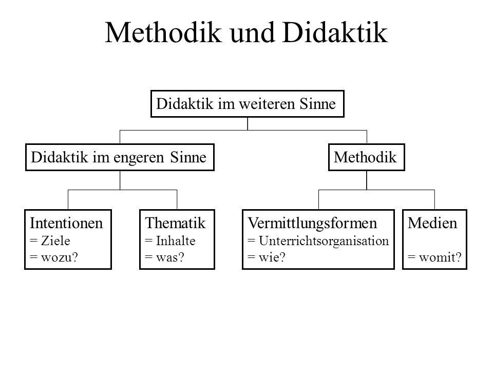 Methodik und Didaktik Didaktik im weiteren Sinne Didaktik im engeren SinneMethodik Intentionen = Ziele = wozu.