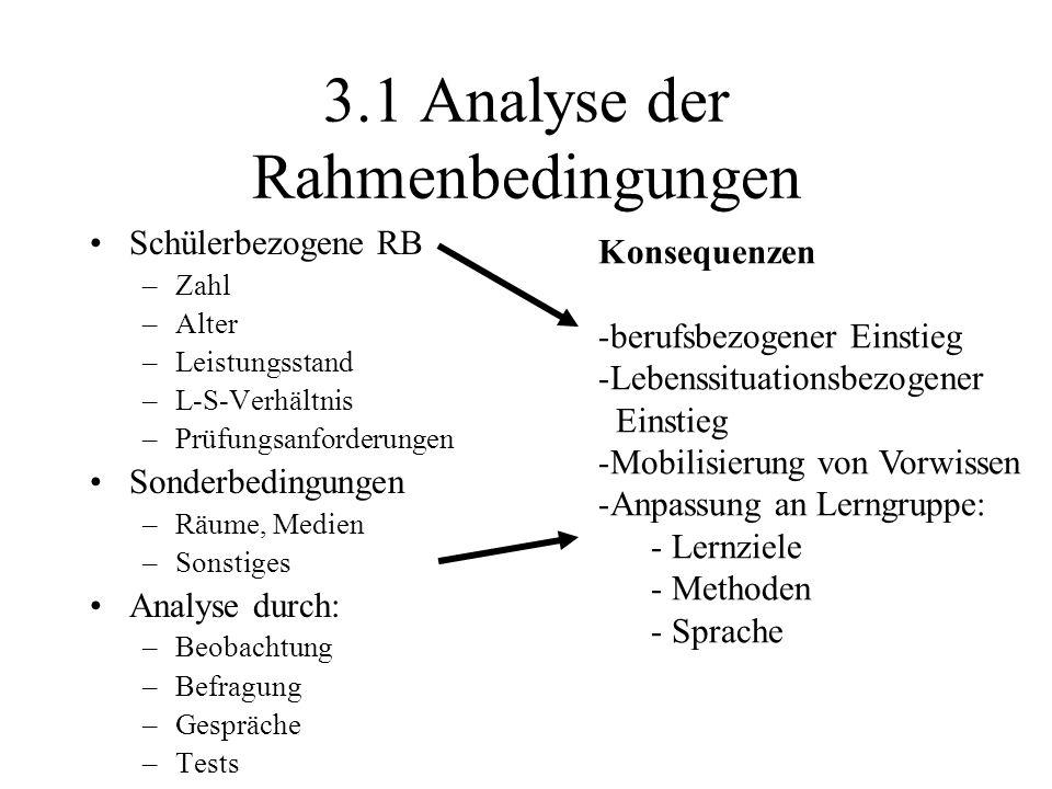 3.1 Analyse der Rahmenbedingungen Schülerbezogene RB –Zahl –Alter –Leistungsstand –L-S-Verhältnis –Prüfungsanforderungen Sonderbedingungen –Räume, Med