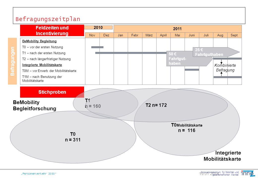 Innovationszentrum für Mobilität und gesellschaftlichen Wandel Personenverkehr 2030 Befragungszeitplan 19.01.201412 BeMobility Begleitung T0 – vor der