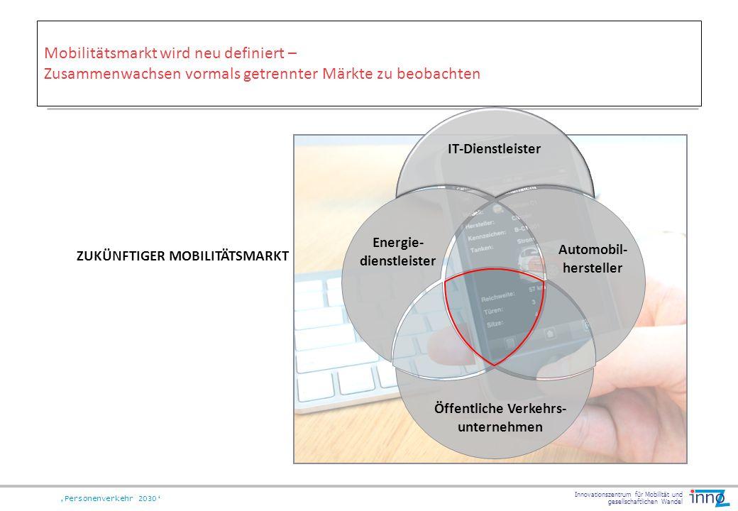 Innovationszentrum für Mobilität und gesellschaftlichen Wandel Personenverkehr 2030 Energie- dienstleister Automobil- hersteller Öffentliche Verkehrs-