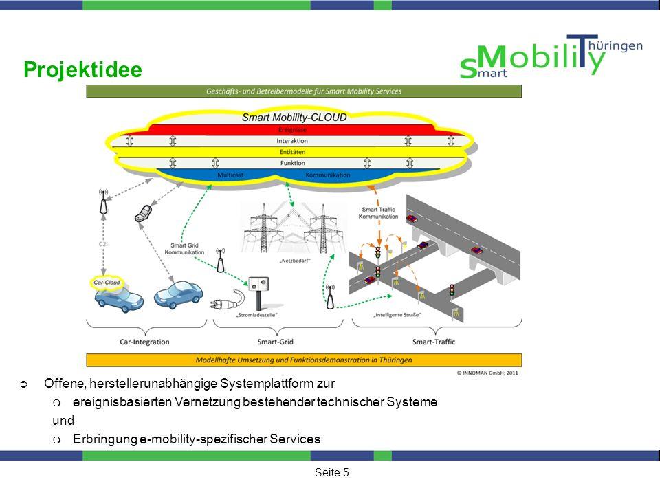Seite 5 Projektidee Offene, herstellerunabhängige Systemplattform zur ereignisbasierten Vernetzung bestehender technischer Systeme und Erbringung e-mobility-spezifischer Services