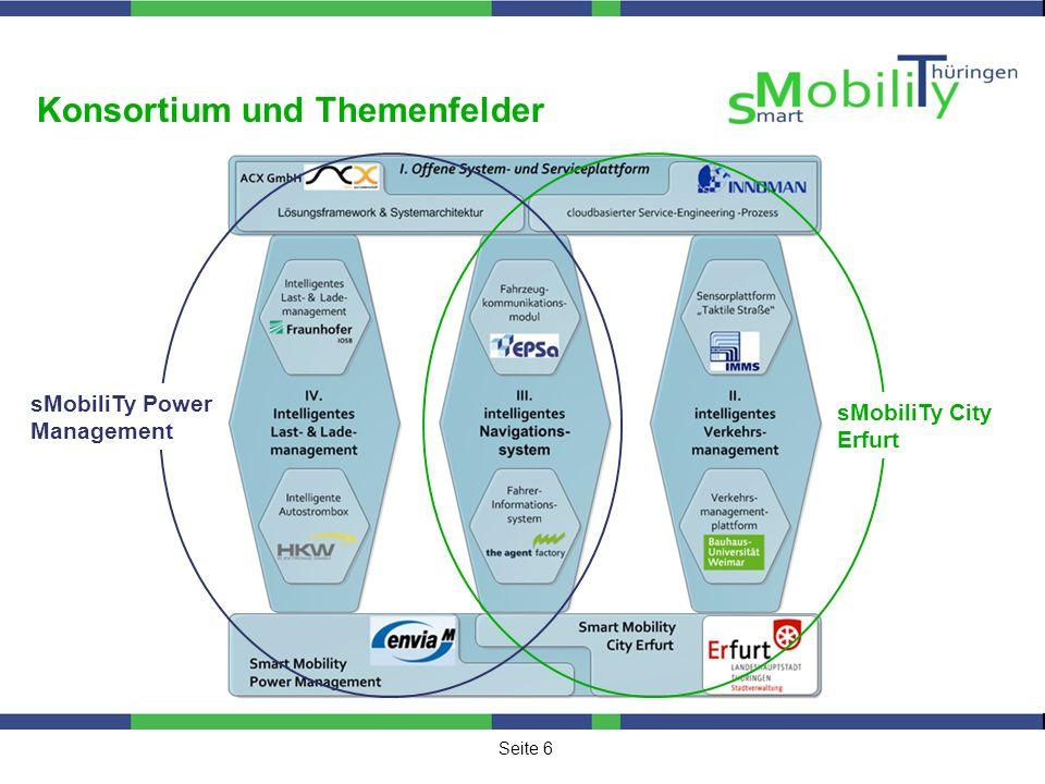Seite 6 Konsortium und Themenfelder sMobiliTy City Erfurt sMobiliTy Power Management