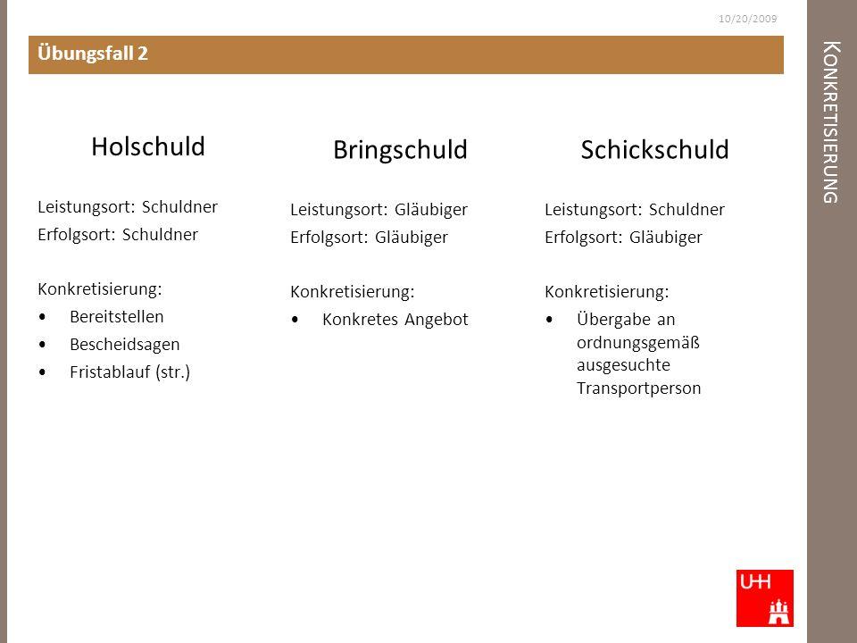 K ONKRETISIERUNG Holschuld Leistungsort: Schuldner Erfolgsort: Schuldner Konkretisierung: Bereitstellen Bescheidsagen Fristablauf (str.) 10/20/2009 Br