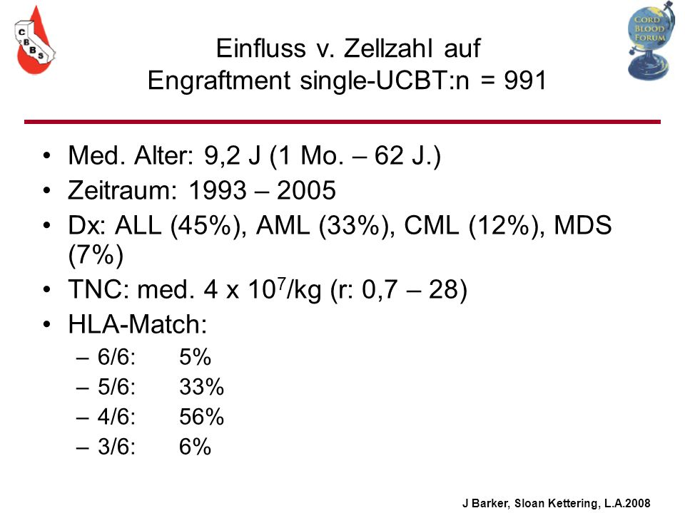 Einfluss v. Zellzahl auf Engraftment single-UCBT:n = 991 Med. Alter: 9,2 J (1 Mo. – 62 J.) Zeitraum: 1993 – 2005 Dx: ALL (45%), AML (33%), CML (12%),