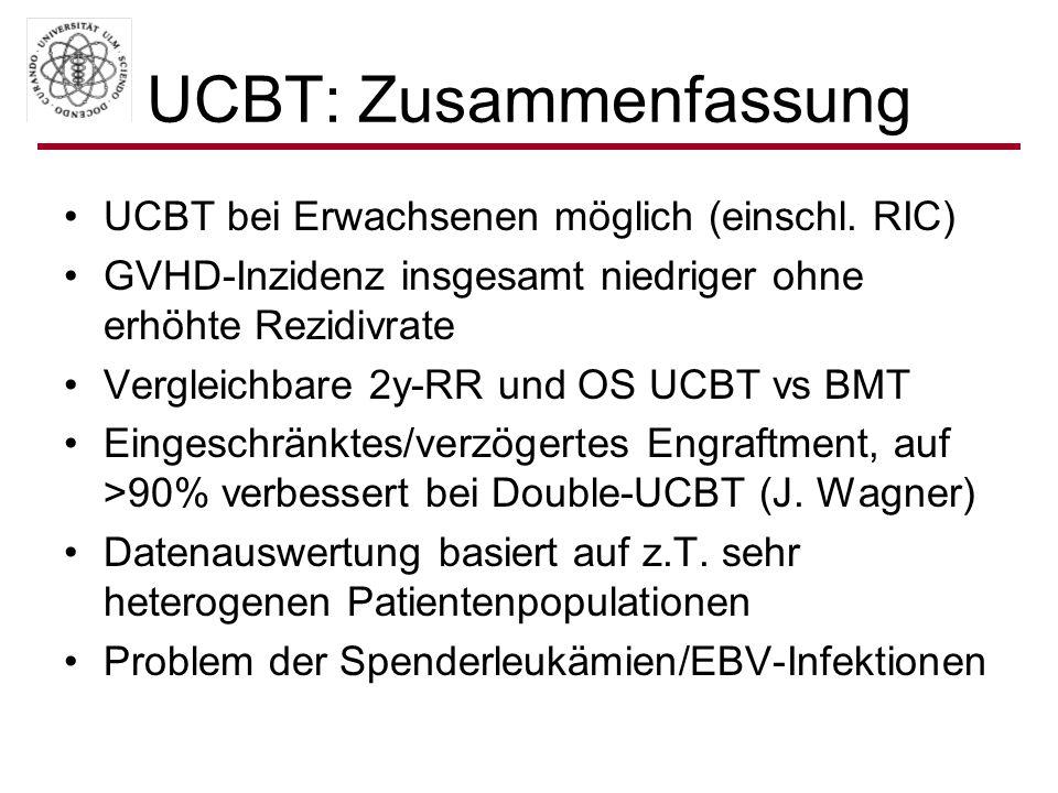 UCBT: Zusammenfassung UCBT bei Erwachsenen möglich (einschl. RIC) GVHD-Inzidenz insgesamt niedriger ohne erhöhte Rezidivrate Vergleichbare 2y-RR und O