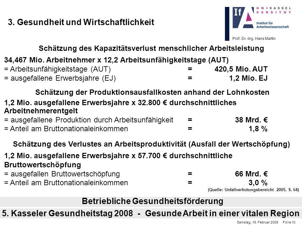Prof. Dr.-Ing. Hans Martin 3. Gesundheit und Wirtschaftlichkeit Schätzung des Kapazitätsverlust menschlicher Arbeitsleistung 34,467 Mio. Arbeitnehmer