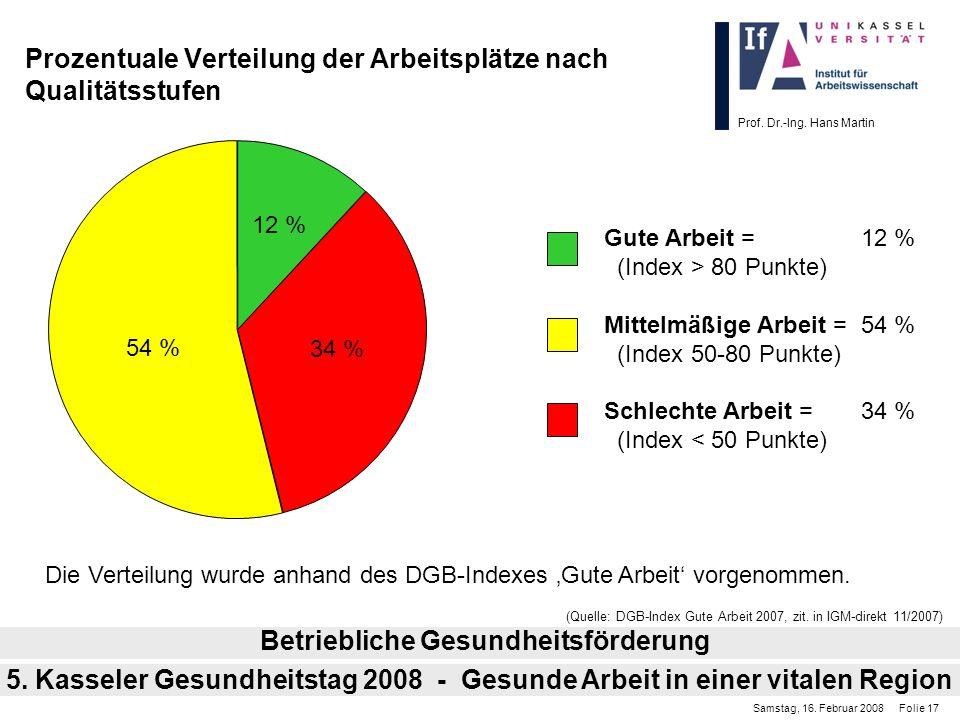 Prof. Dr.-Ing. Hans Martin Prozentuale Verteilung der Arbeitsplätze nach Qualitätsstufen Betriebliche Gesundheitsförderung Samstag, 16. Februar 2008 F