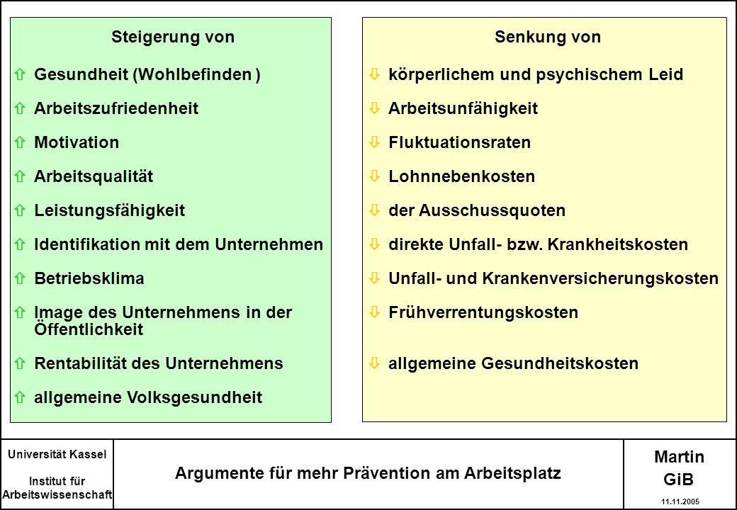 Martin Argumente für mehr Prävention am Arbeitsplatz Universität Kassel Institut für Arbeitswissenschaft Steigerung vonSenkung von Gesundheit (Wohlbef