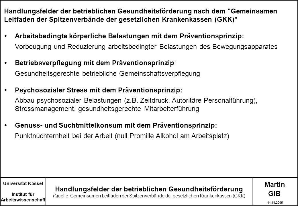 Martin Handlungsfelder der betrieblichen Gesundheitsförderung (Quelle: Gemeinsamen Leitfaden der Spitzenverbände der gesetzlichen Krankenkassen (GKK)
