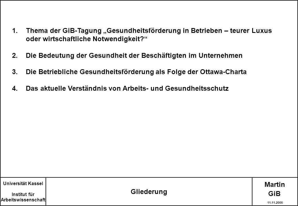 Martin Gliederung Universität Kassel Institut für Arbeitswissenschaft GiB 11.11.2005 1.Thema der GiB-Tagung Gesundheitsförderung in Betrieben – teurer