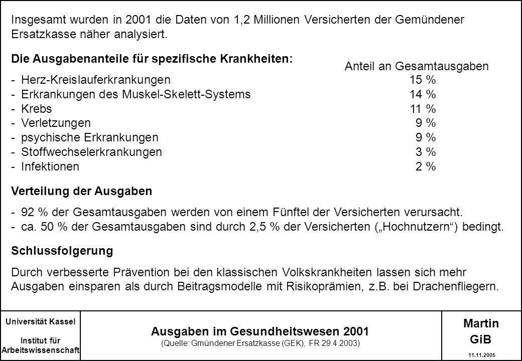 Martin Ausgaben im Gesundheitswesen 2001 (Quelle: Gmündener Ersatzkasse (GEK), FR 29.4.2003) Universität Kassel Institut für Arbeitswissenschaft Insge
