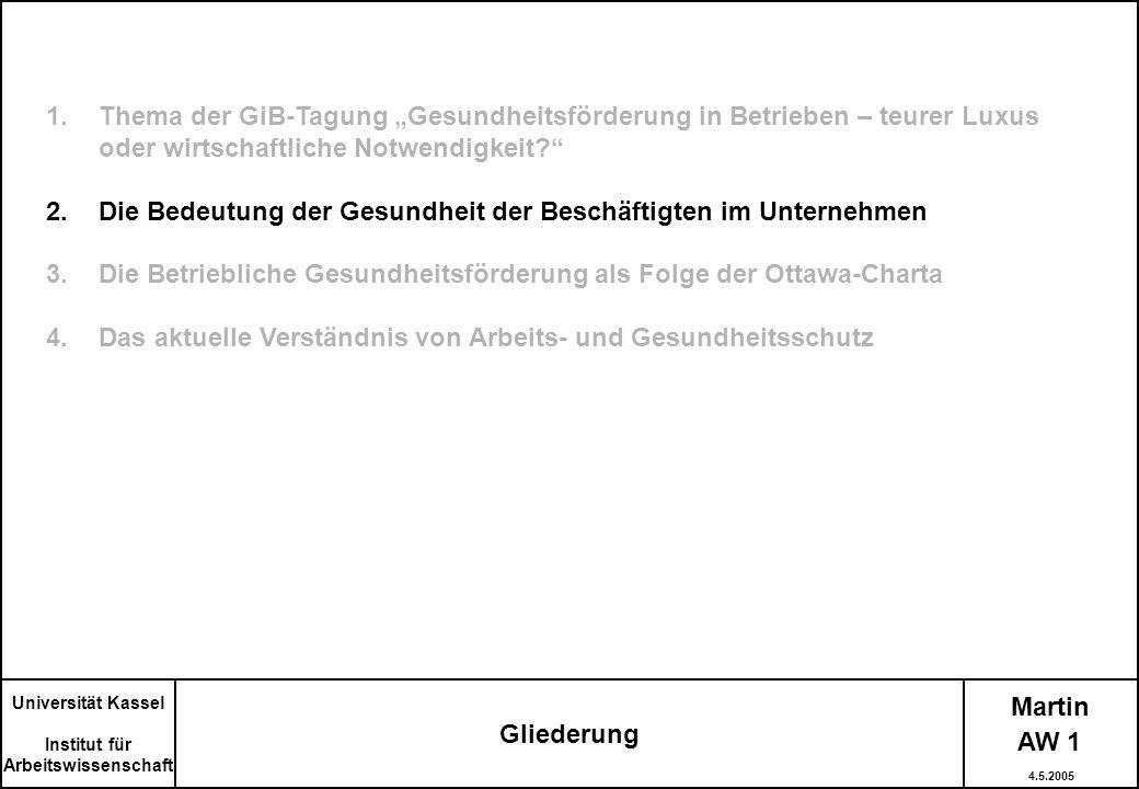 Martin AW 1 4.5.2005 Gliederung Universität Kassel Institut für Arbeitswissenschaft 1.Thema der GiB-Tagung Gesundheitsförderung in Betrieben – teurer