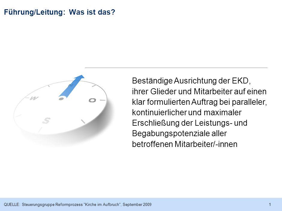 Führen und Leiten: Überblick über die 5 Handlungsfelder Kirche im Aufbruch: Zukunftswerkstatt Kassel 2009 Kassel, 25. September 2009 Forum 3, Dr. Pete