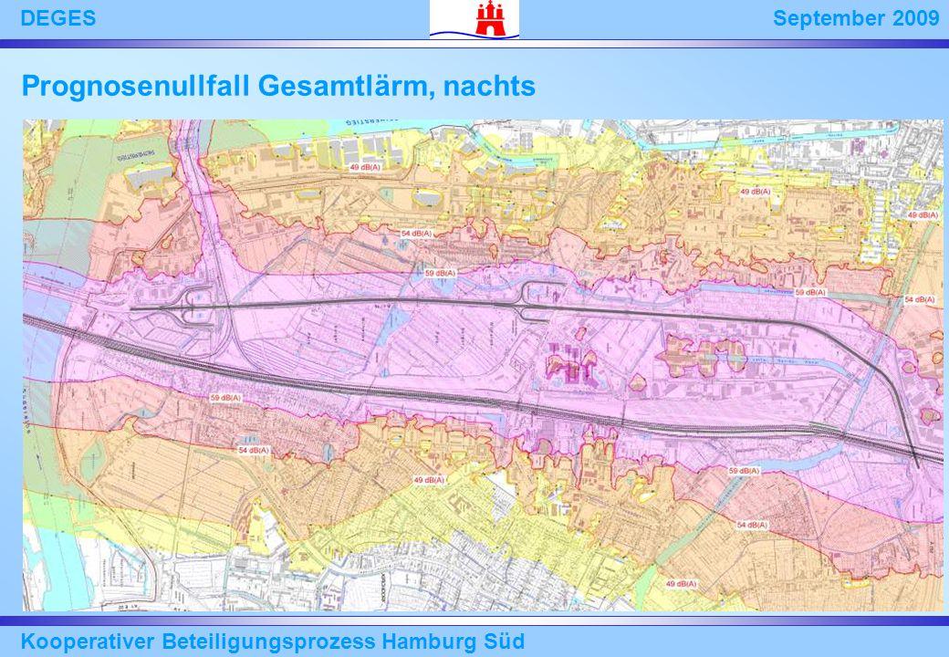 September 2009DEGES Kooperativer Beteiligungsprozess Hamburg Süd Prognosenullfall Gesamtlärm, nachts
