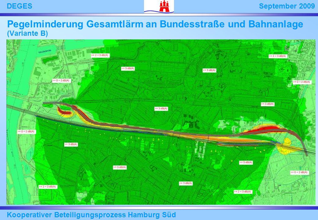 September 2009DEGES Kooperativer Beteiligungsprozess Hamburg Süd Pegelminderung Gesamtlärm an Bundesstraße und Bahnanlage (Variante B)